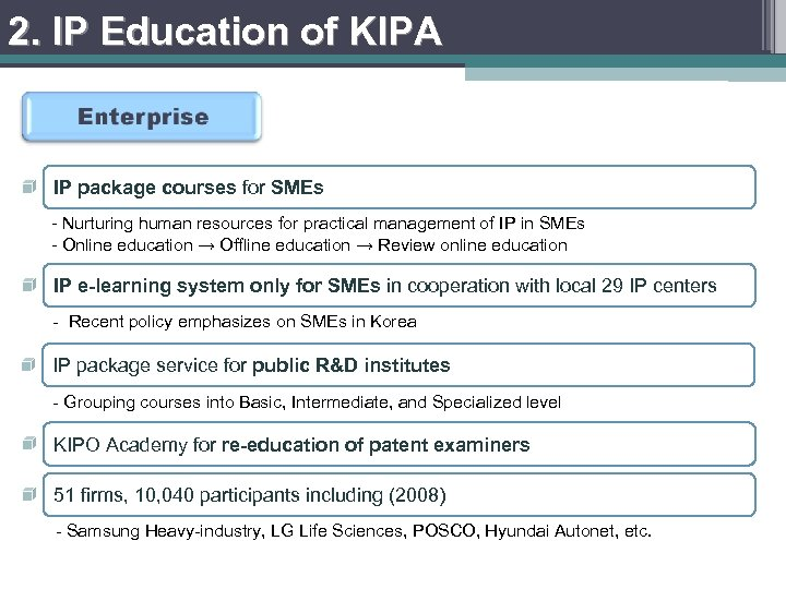 2. IP Education of KIPA IP package courses for SMEs - Nurturing human resources