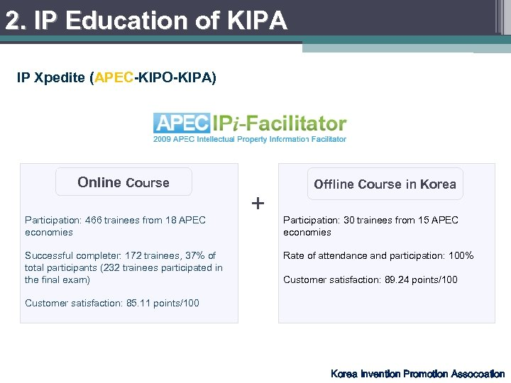 2. IP Education of KIPA IP Xpedite (APEC-KIPO-KIPA) Online Course Participation: 466 trainees from