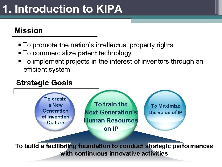 1. Introduction to KIPA Mission § To promote the nation's intellectual property rights §