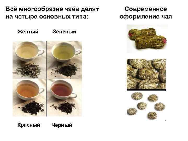 Всё многообразие чаёв делят на четыре основных типа: Желтый Зеленый Красный Черный Современное оформление
