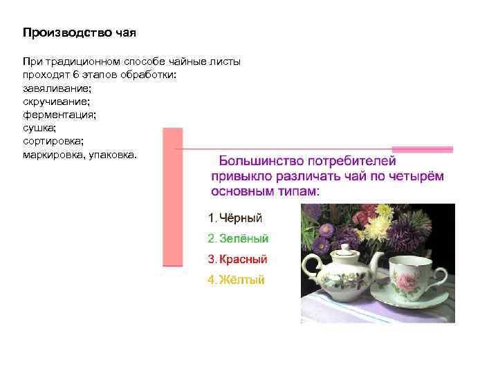 Производство чая При традиционном способе чайные листы проходят 6 этапов обработки: завяливание; скручивание; ферментация;