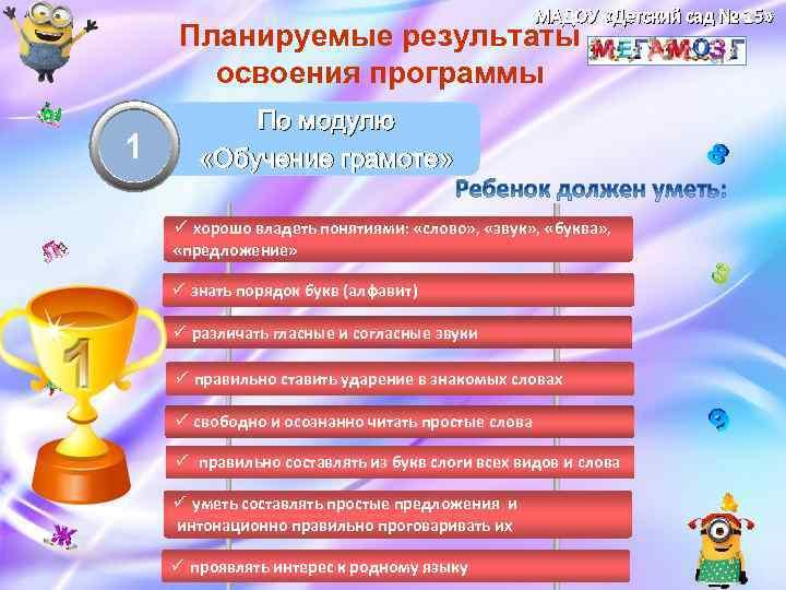 МАДОУ «Детский сад № 15» Планируемые результаты освоения программы 1 По модулю «Обучение грамоте»