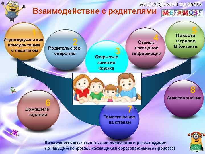 МАДОУ «Детский сад № 15» Взаимодействие с родителями 1 Индивидуальные консультации с педагогом 2