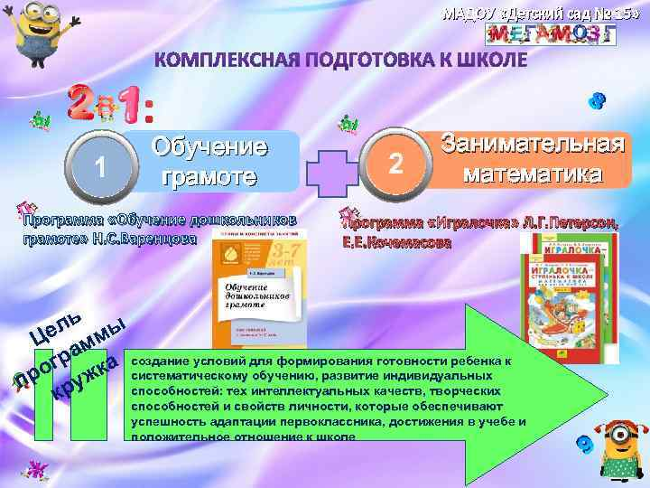 МАДОУ «Детский сад № 15» : 1 Обучение грамоте Программа «Обучение дошкольников грамоте» Н.