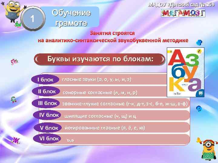 МАДОУ «Детский сад № 15» 1 Обучение грамоте Занятия строятся на аналитико-синтаксической звукобуквенной методике
