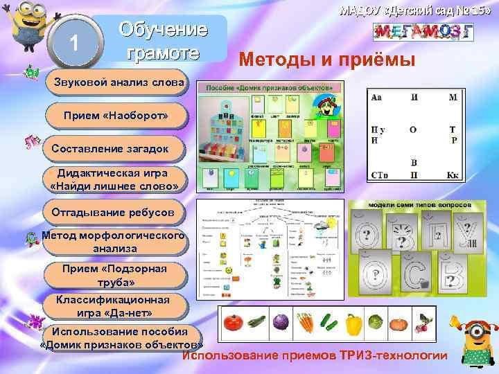 МАДОУ «Детский сад № 15» 1 Обучение грамоте Методы и приёмы Звуковой анализ слова