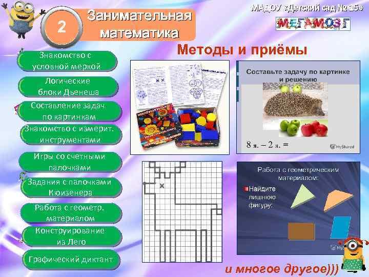 МАДОУ «Детский сад № 15» Занимательная 2 математика Методы и приёмы Знакомство с условной