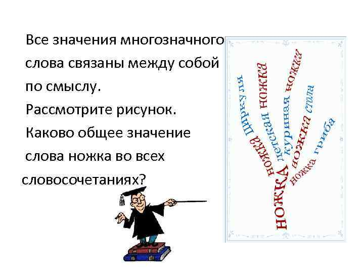 Все значения многозначного слова связаны между собой по смыслу. Рассмотрите рисунок. Каково общее значение