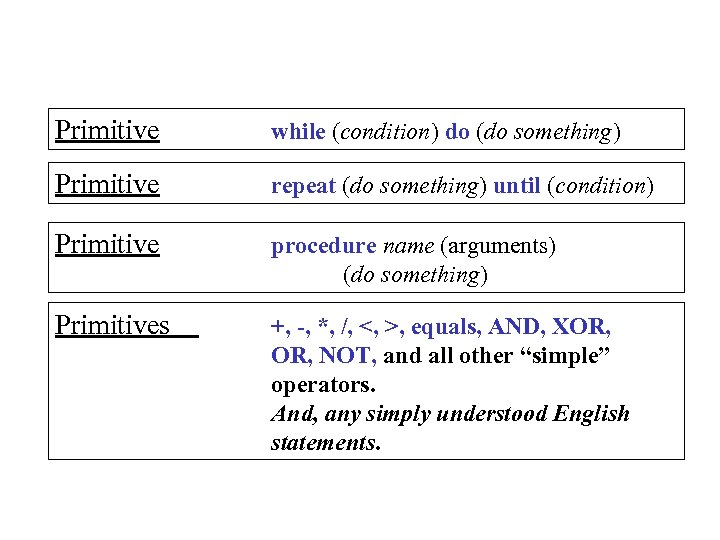 Primitive while (condition) do (do something) Primitive repeat (do something) until (condition) Primitive procedure
