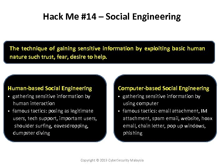 Hack Me #14 – Social Engineering The technique of gaining sensitive information by exploiting