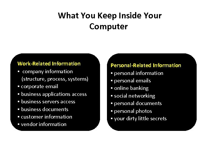 What You Keep Inside Your Computer Work-Related Information § company information (structure, process, systems)