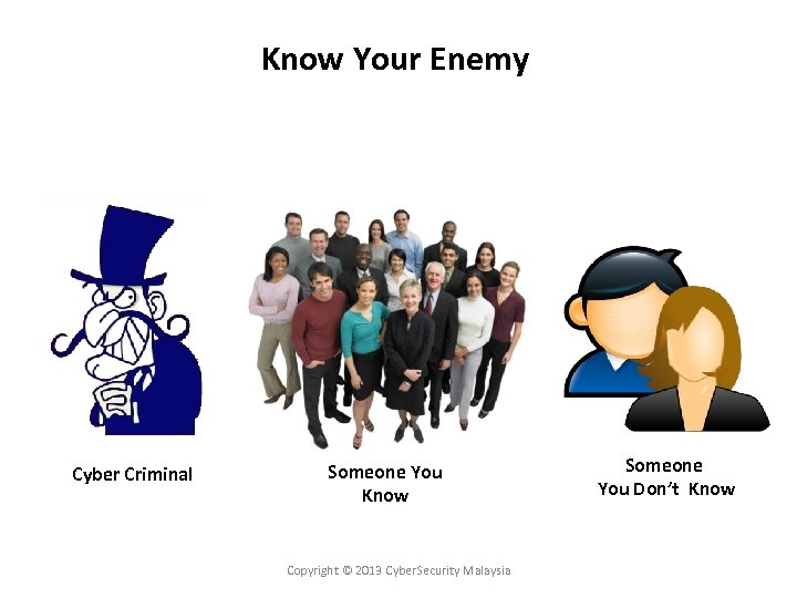 Know Your Enemy Cyber Criminal Someone You Know Copyright © 2013 Cyber. Security Malaysia