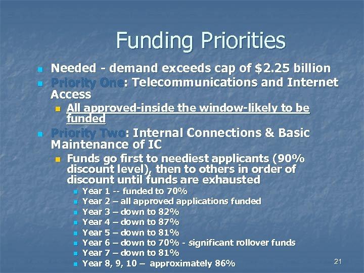 Funding Priorities n n Needed - demand exceeds cap of $2. 25 billion Priority