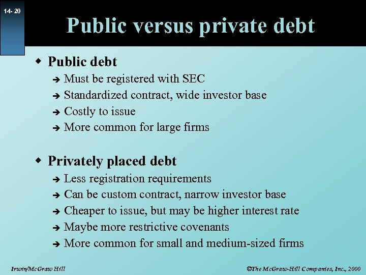 14 - 20 Public versus private debt w Public debt Must be registered with
