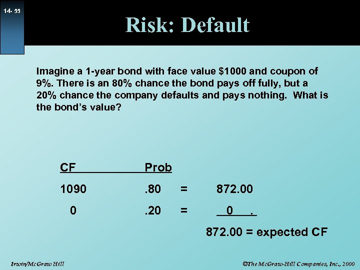 14 - 55 Risk: Default Imagine a 1 -year bond with face value $1000