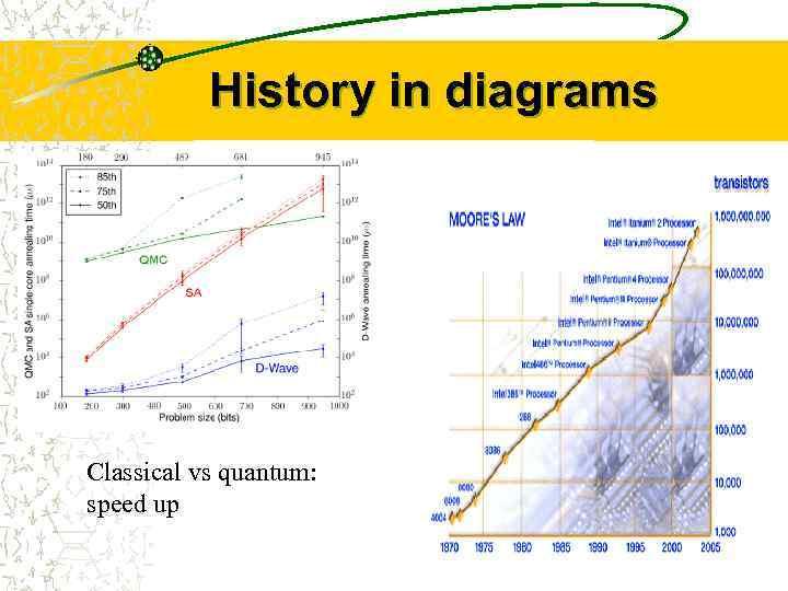 Quantum computers quantum computations H Gomonay National Technical