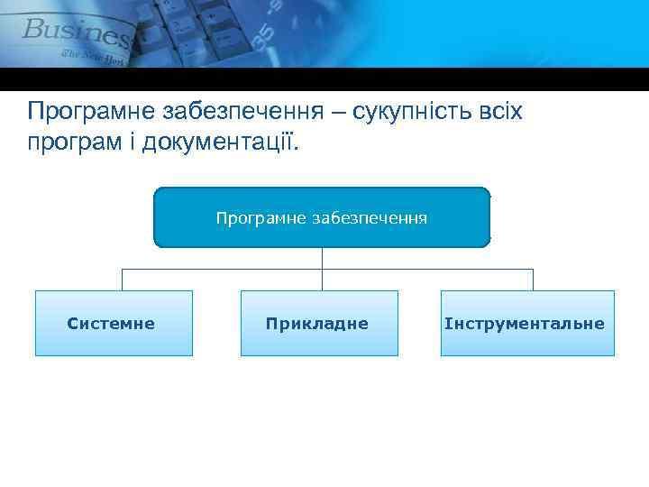 Програмне забезпечення – сукупність всіх програм і документації. Програмне забезпечення Системне Прикладне Інструментальне