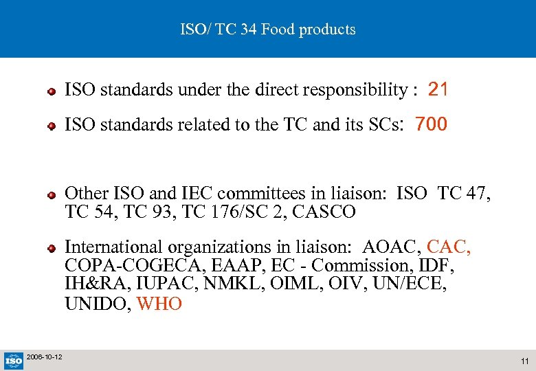 ISO/ TC 34 Food products ISO standards under the direct responsibility : 21 ISO