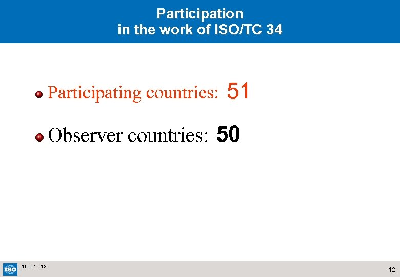 Participation in the work of ISO/TC 34 Participating countries: 51 Observer countries: 50 2006