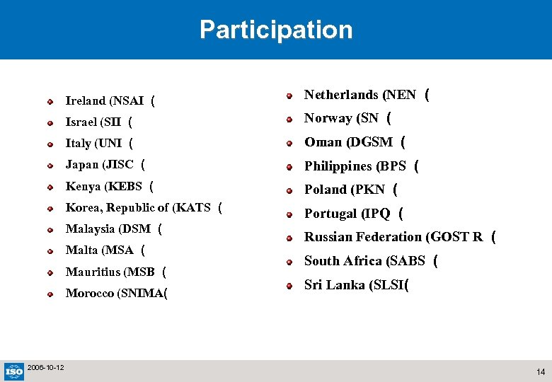 Participation Ireland (NSAI ( Netherlands (NEN ( Israel (SII ( Norway (SN ( Italy