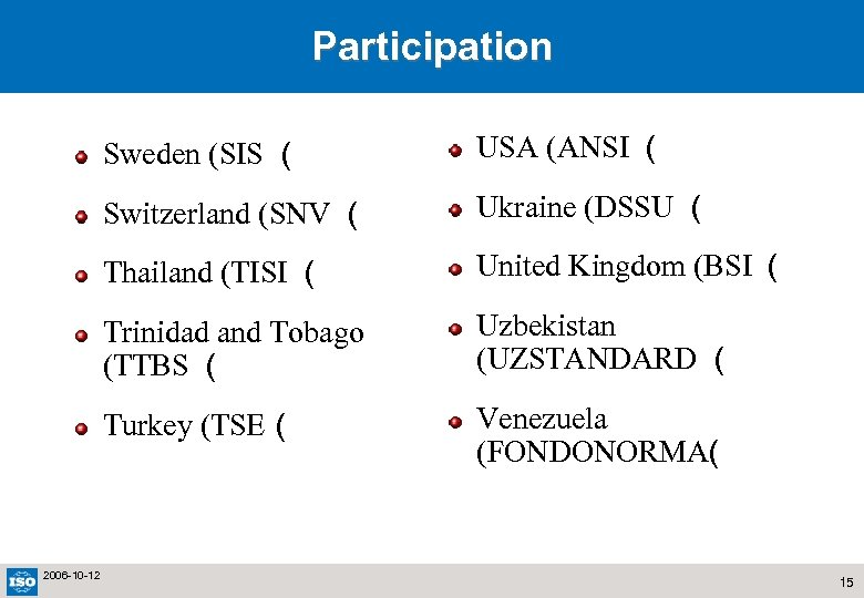 Participation Sweden (SIS ( Switzerland (SNV ( Ukraine (DSSU ( Thailand (TISI ( United