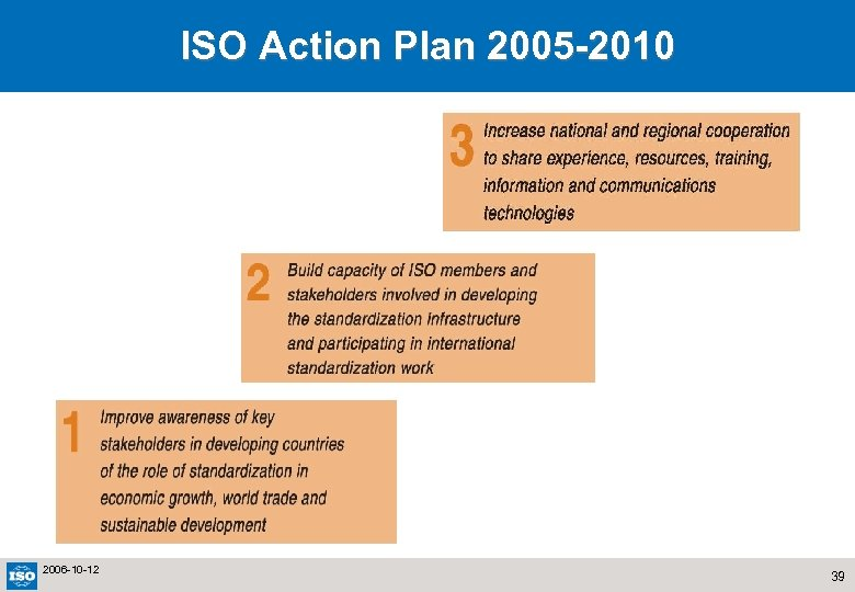 ISO Action Plan 2005 -2010 2006 -10 -12 39