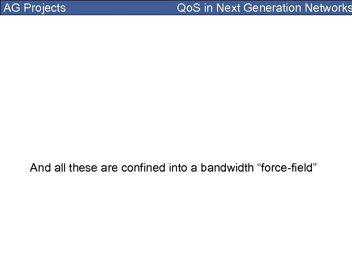 AG Projects Qo. S in Next Generation Networks And all these are confined into