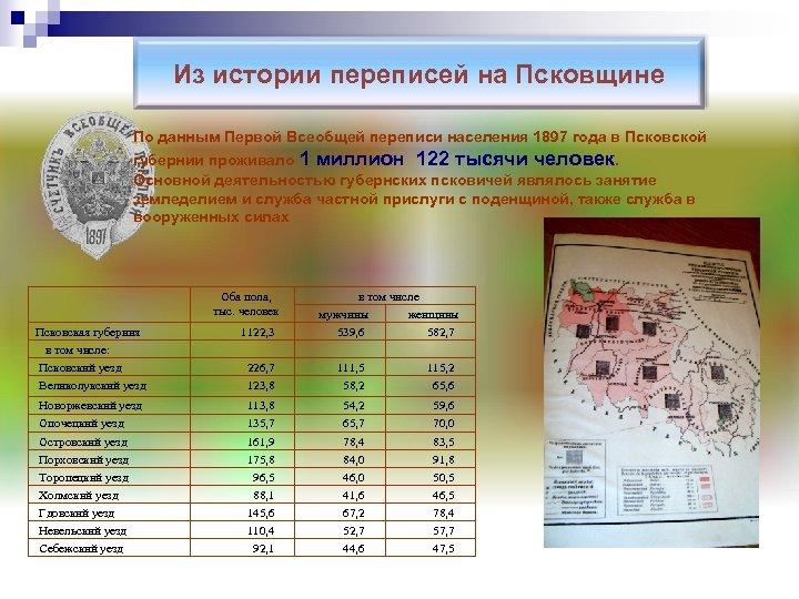 Из истории переписей на Псковщине По данным Первой Всеобщей переписи населения 1897 года в