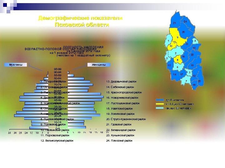 Демографические показатели Псковской области 24 21 20 9 1 4 11 10 ПЛОТНОСТЬ НАСЕЛЕНИЯ