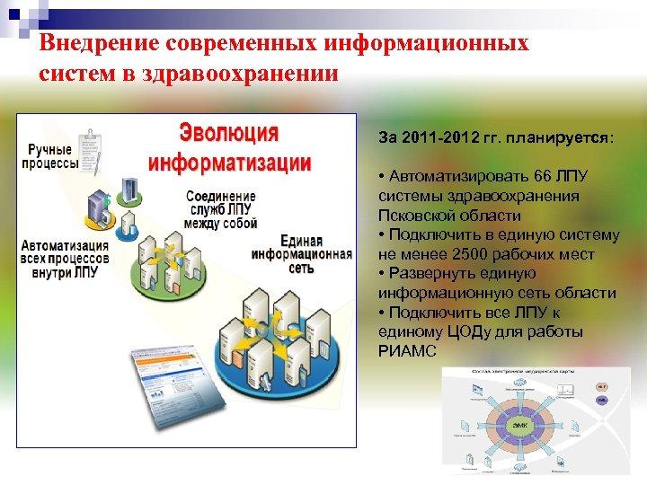 Внедрение современных информационных систем в здравоохранении За 2011 -2012 гг. планируется: • Автоматизировать 66