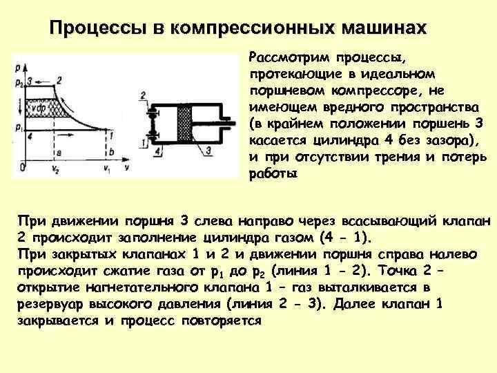 Процессы в компрессионных машинах Рассмотрим процессы, протекающие в идеальном поршневом компрессоре, не имеющем вредного