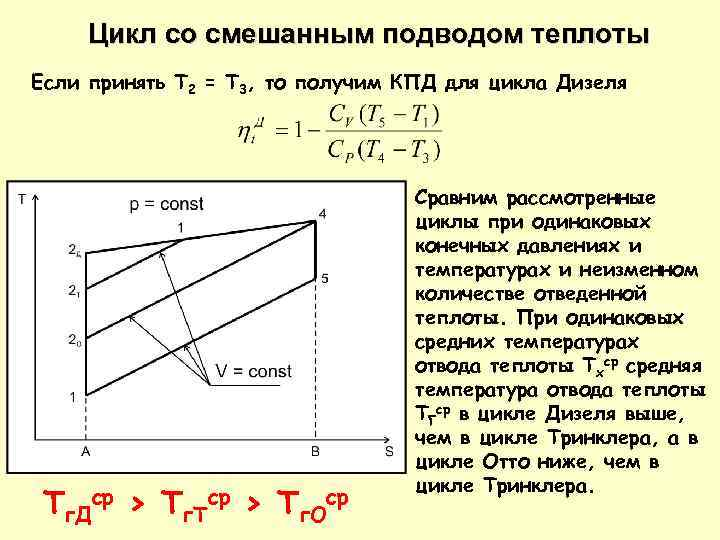 Цикл со смешанным подводом теплоты Если принять T 2 = T 3, то получим