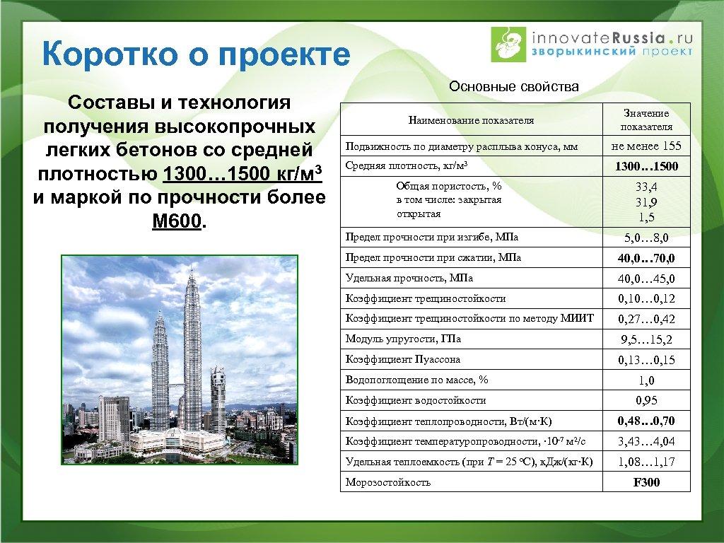 Высокопрочный легкий бетон купить бетон на парнасе спб