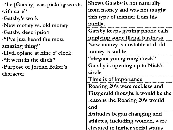 """-""""he [Gatsby] was picking words with care"""" -Gatsby's work -New money vs. old money"""