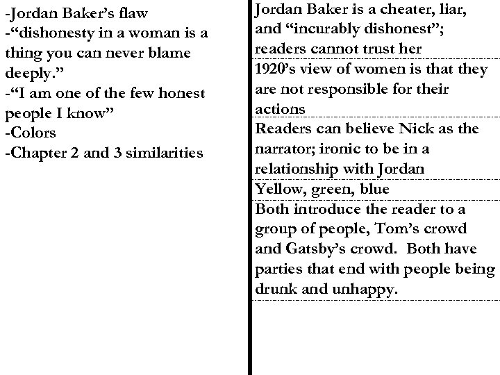 """-Jordan Baker's flaw -""""dishonesty in a woman is a thing you can never blame"""