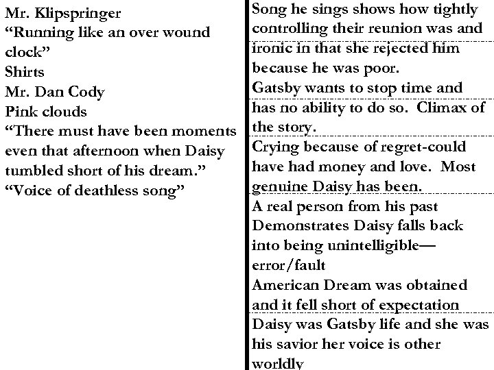 "Mr. Klipspringer ""Running like an over wound clock"" Shirts Mr. Dan Cody Pink clouds"