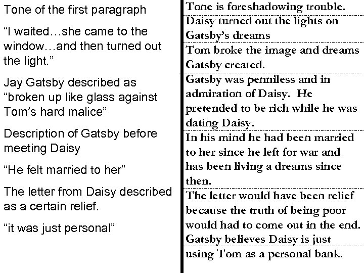 """Tone of the first paragraph """"I waited…she came to the window…and then turned out"""
