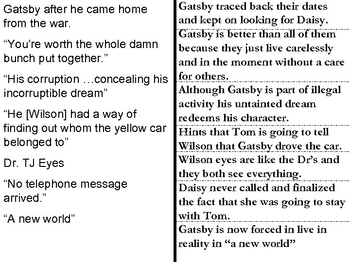 Gatsby traced back their dates and kept on looking for Daisy. Gatsby is better