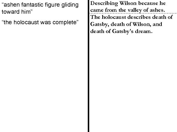 """ashen fantastic figure gliding toward him"" ""the holocaust was complete"" Describing Wilson because he"