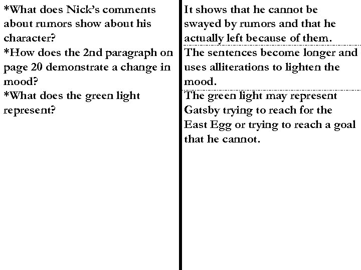 *What does Nick's comments about rumors show about his character? *How does the 2