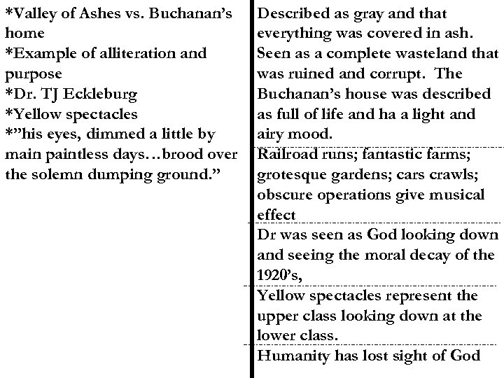 *Valley of Ashes vs. Buchanan's home *Example of alliteration and purpose *Dr. TJ Eckleburg