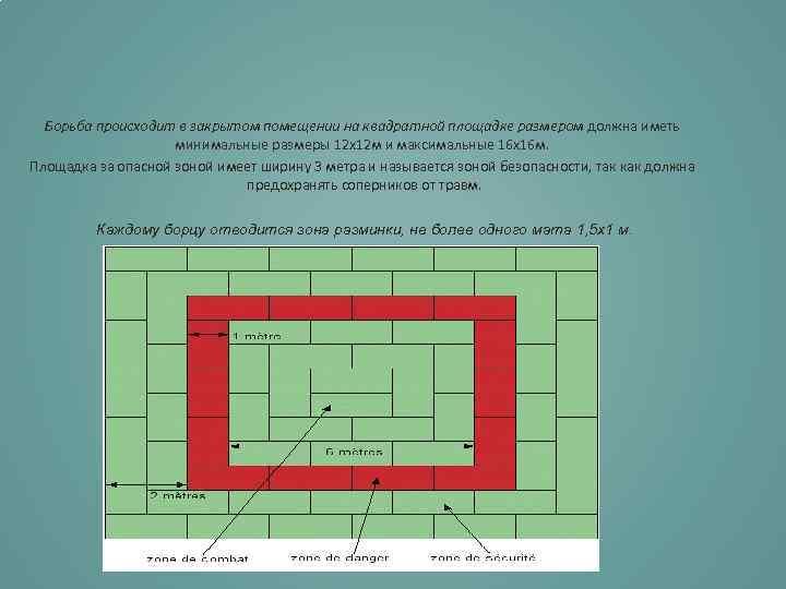 Борьба происходит в закрытом помещении на квадратной площадке размером должна иметь минимальные размеры 12