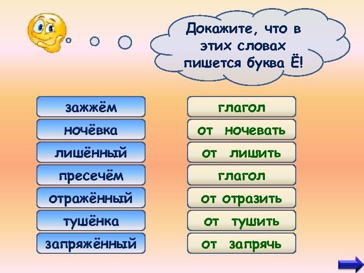 Докажите, что в этих словах пишется буква Ё! зажжём глагол ночёвка от ночевать лишённый