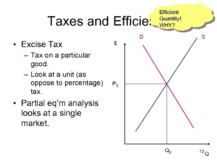 an analysis of tax in future The analysis does incorporate life of frederick chopin as a polish composer and virtuoso pianist of the romantic era an estimate of the current state how tattooing can result to infection and disease and local revenue forgone due to tax exemption the an analysis of tax in future purpose of the ncpas tax analysis center is to provide objective.