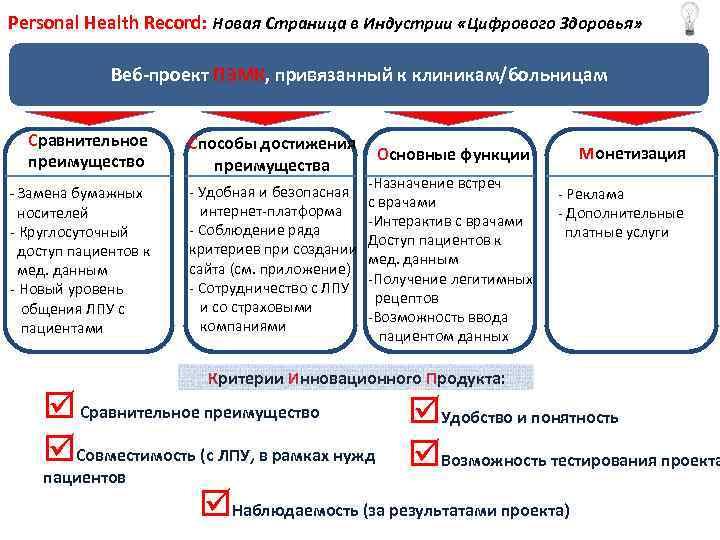 Personal Health Record: Новая Страница в Индустрии «Цифрового Здоровья» Веб-проект ПЭМК, привязанный к клиникам/больницам