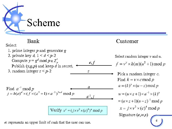 Scheme Bank Customer Select 1. prime integer p and generator g 2. private key