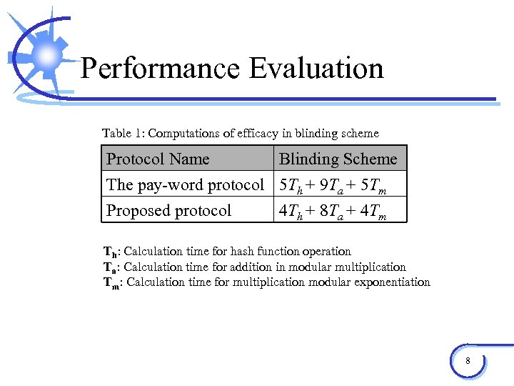 Performance Evaluation Table 1: Computations of efficacy in blinding scheme Protocol Name Blinding Scheme
