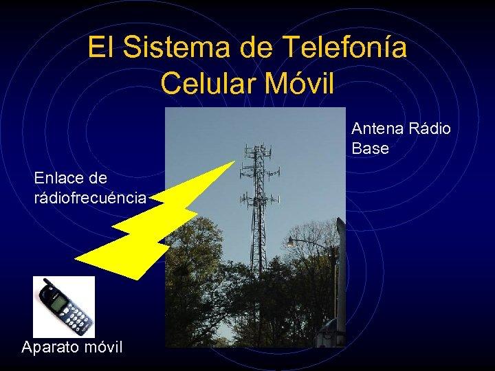 El Sistema de Telefonía Celular Móvil Antena Rádio Base Enlace de rádiofrecuéncia Aparato móvil