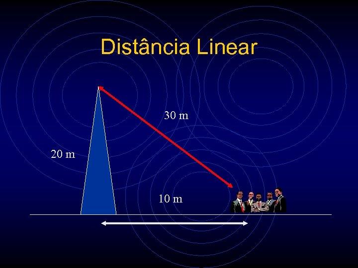 Distância Linear 30 m 20 m 10 m