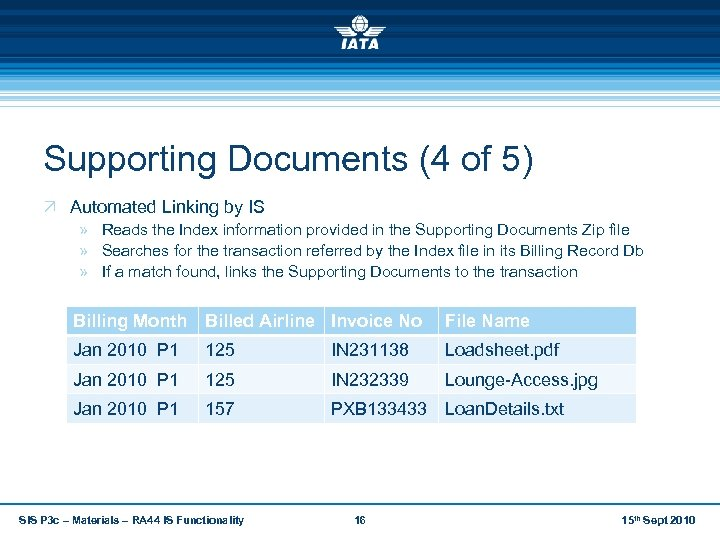 Supporting Documents (4 of 5) Ö Automated Linking by IS » Reads the Index